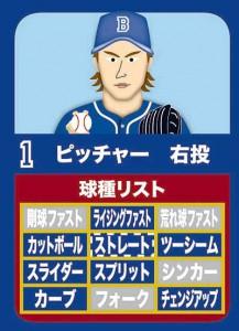 選手投手カード青1