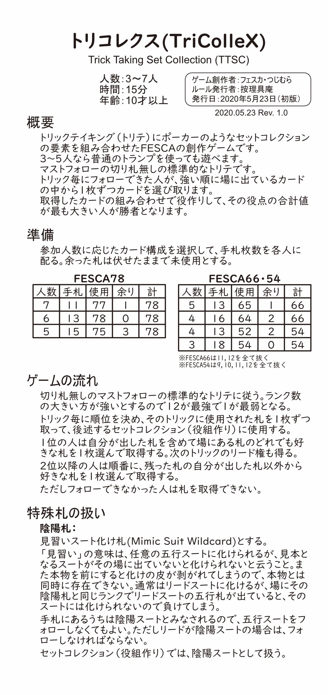 FESCAトリコレクス説明書p1