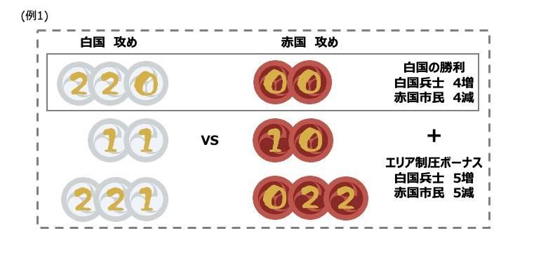 戦闘(エリア制圧1)