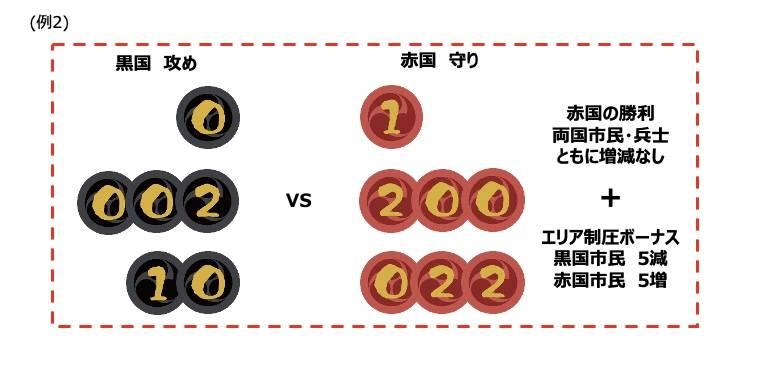 戦闘(エリア制圧2)