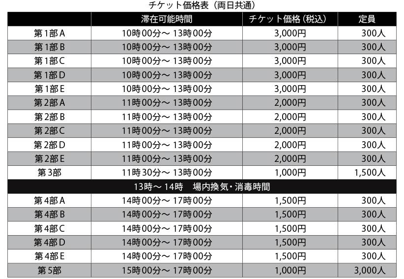 チケット価格表(両日共通)